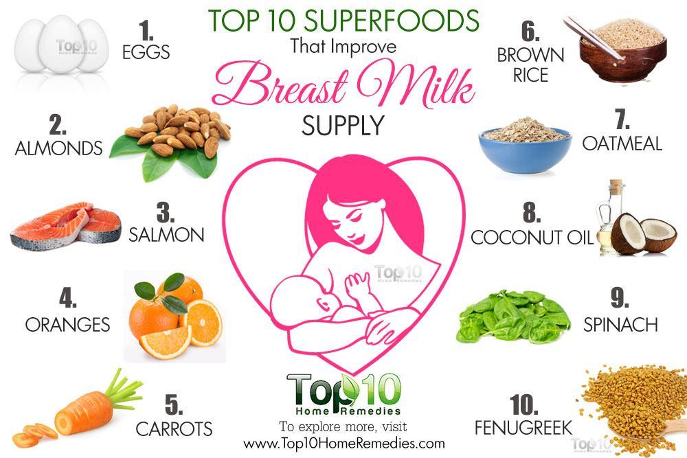 superfoods-lactation-rev